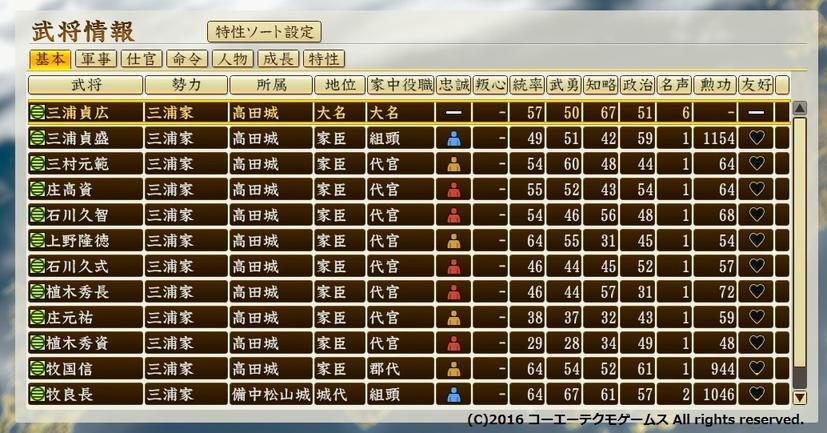 sadahiro_7_b